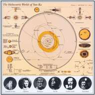 Sun Ra - The Heliocentric Worlds Of Sun Ra - Vol. 2